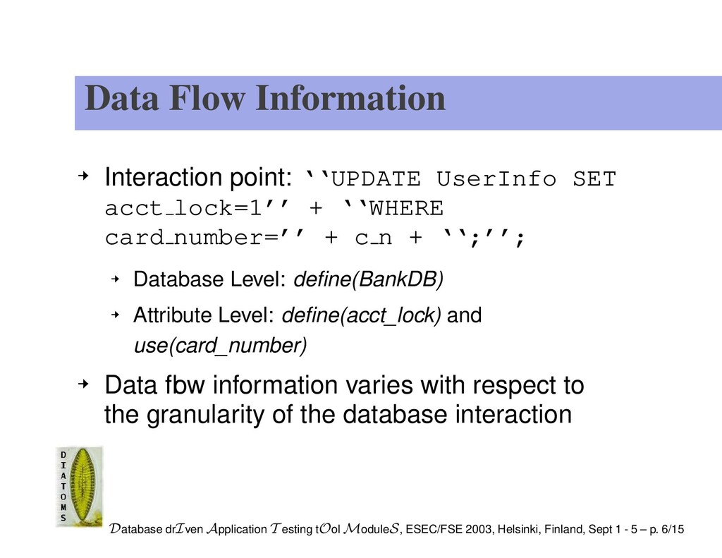 Data Flow Information Interaction point: ''UPDA...