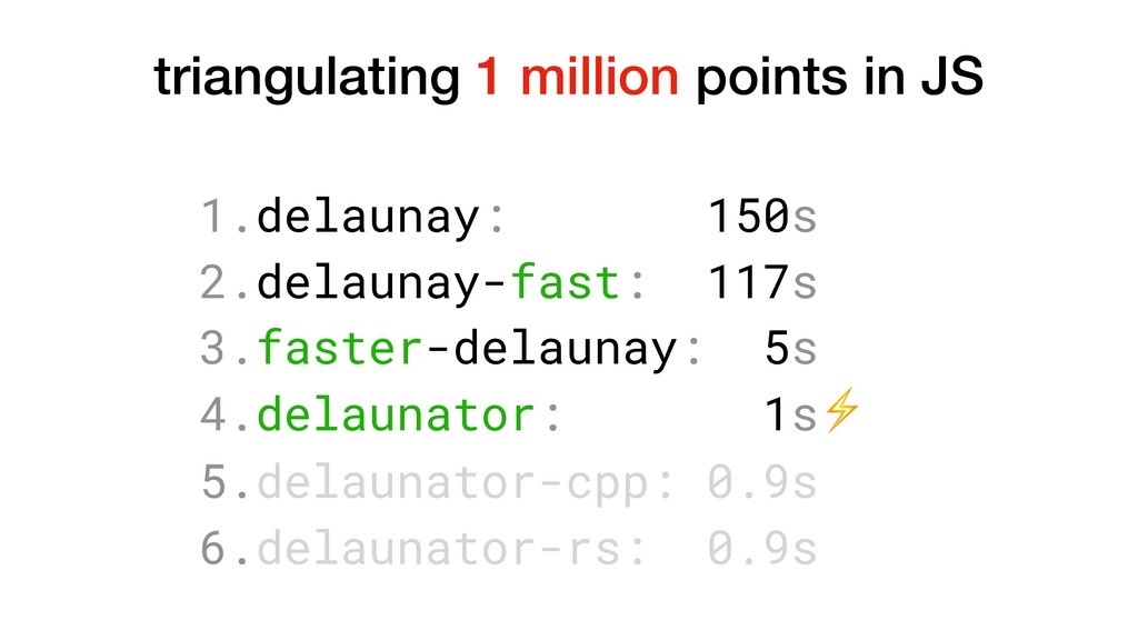1.delaunay: 150s 2.delaunay-fast: 117s 3.faster...