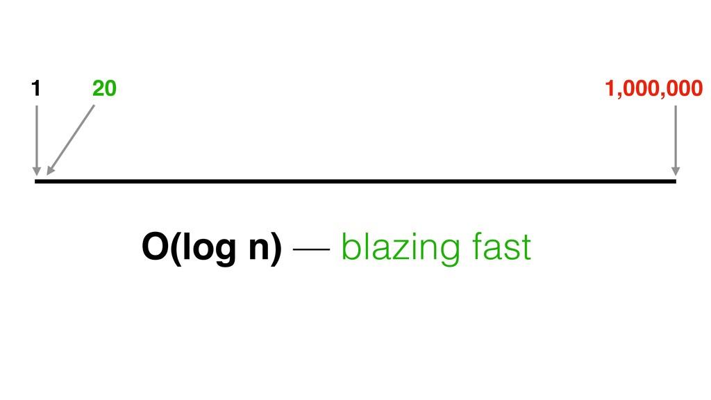 1 1,000,000 20 O(log n) — blazing fast