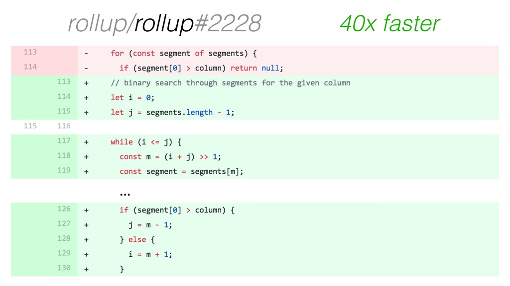 rollup/rollup#2228 … 40x faster