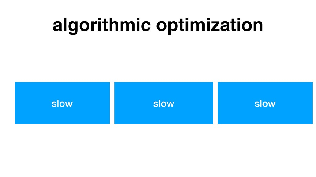slow slow slow algorithmic optimization