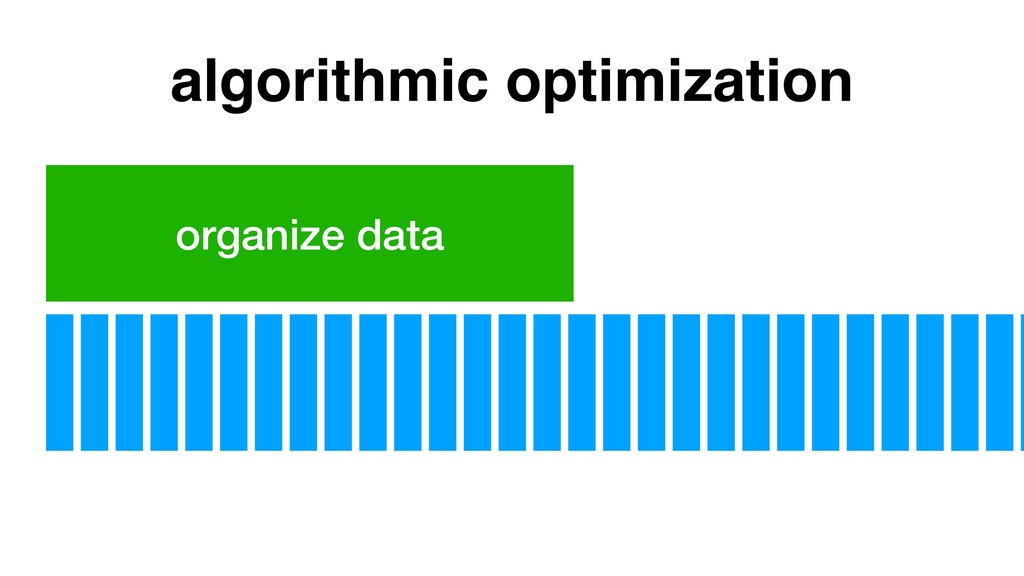 organize data algorithmic optimization