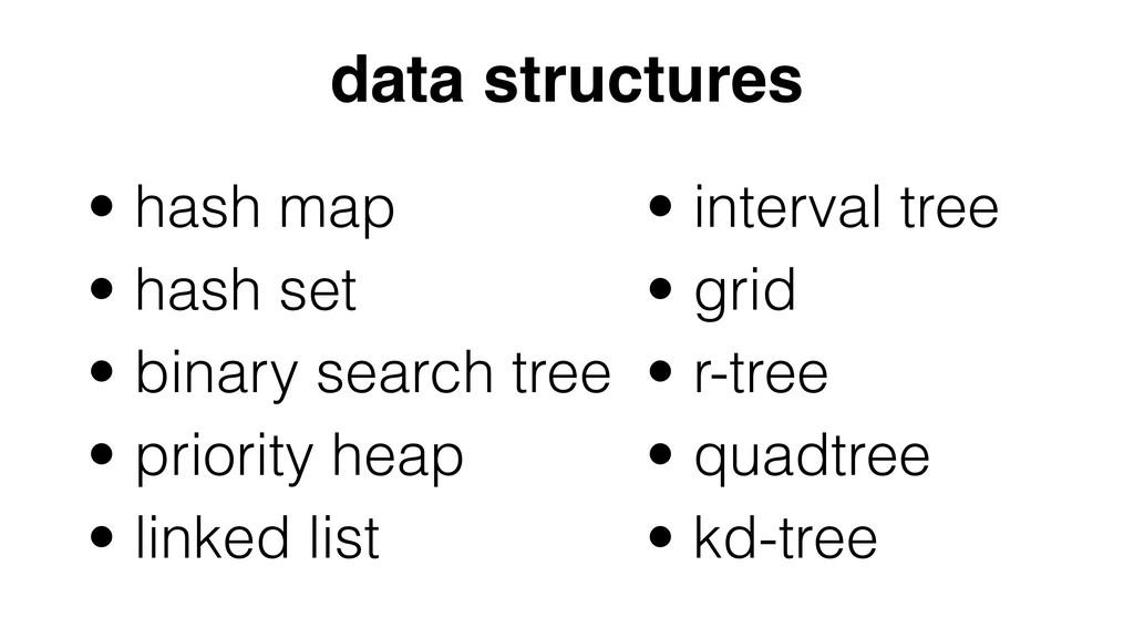 • hash map • hash set • binary search tree • pr...