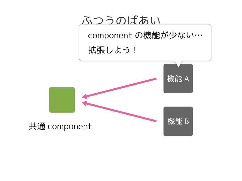 共通 component ふつうのばあい component の機能が少ない… 拡張しよう!