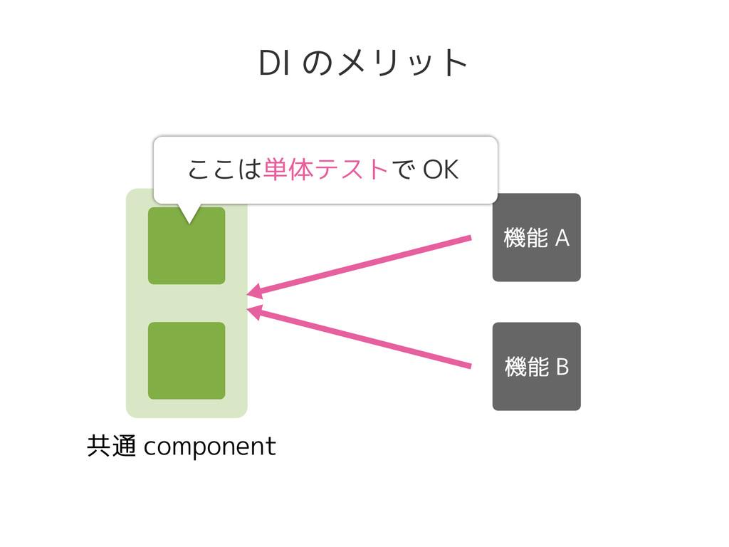 共通 component DI のメリット ここは単体テストで OK