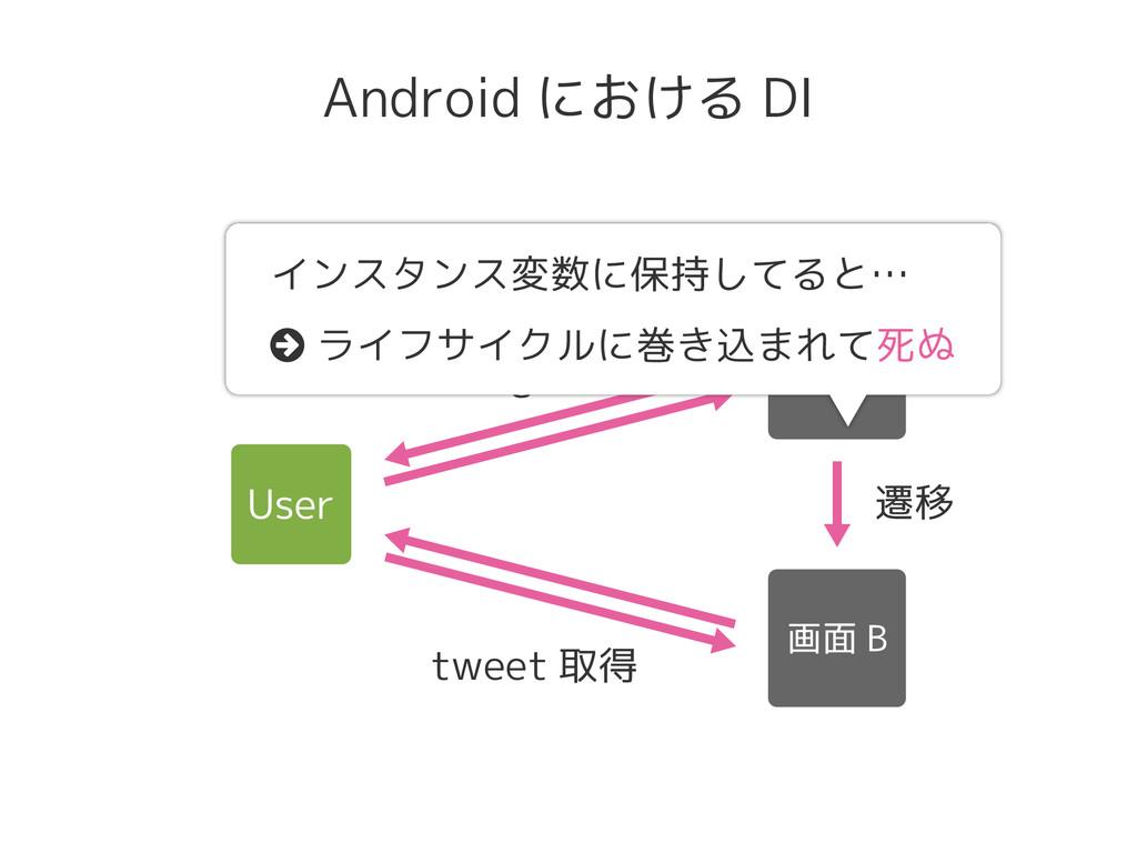Android における DI Sign in 遷移 tweet 取得 インスタンス変数に保持...