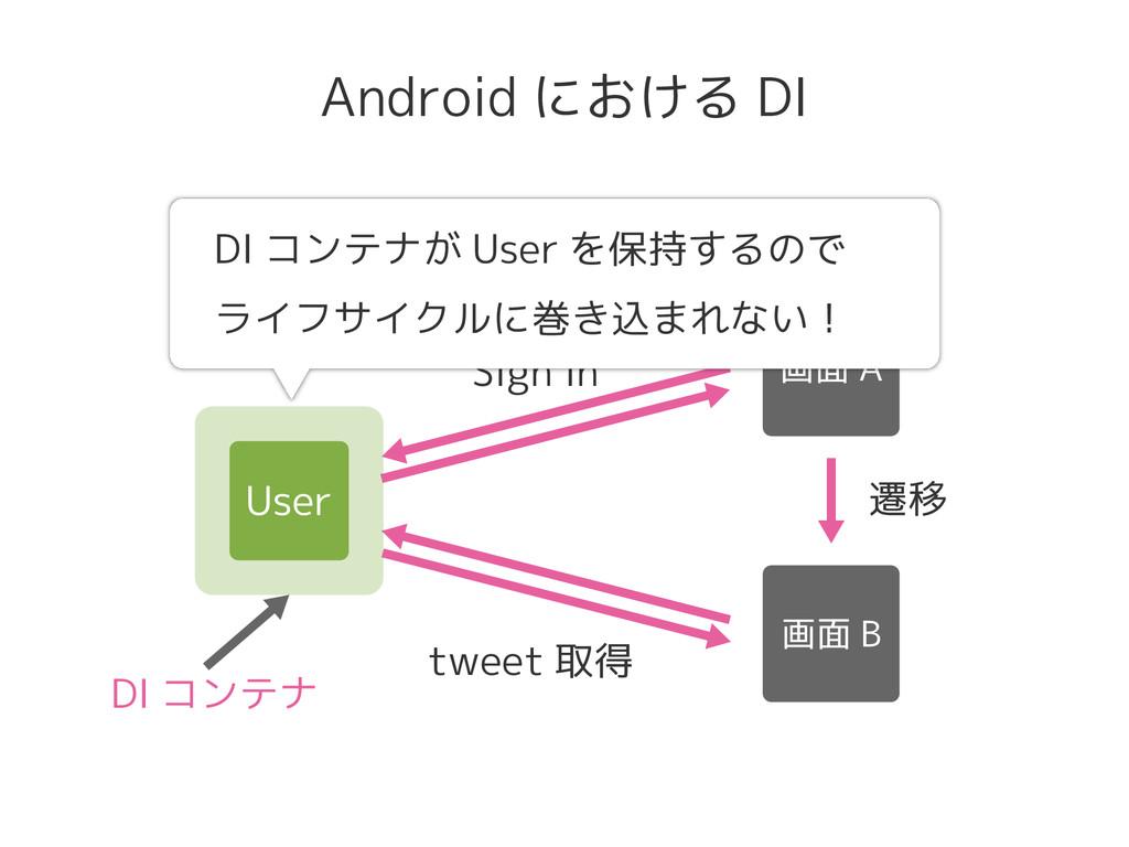 Android における DI Sign in 遷移 tweet 取得 DI コンテナ DI ...