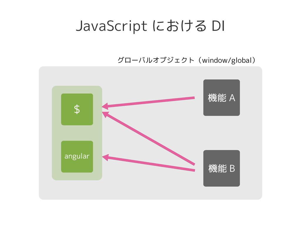 JavaScript における DI グローバルオブジェクト(window/global)