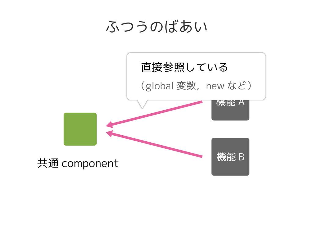 共通 component ふつうのばあい 直接参照している (global 変数,new など)