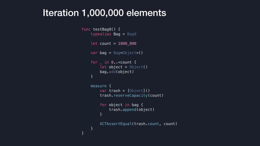 Iteration 1,000,000 elements func testBag0() { ...