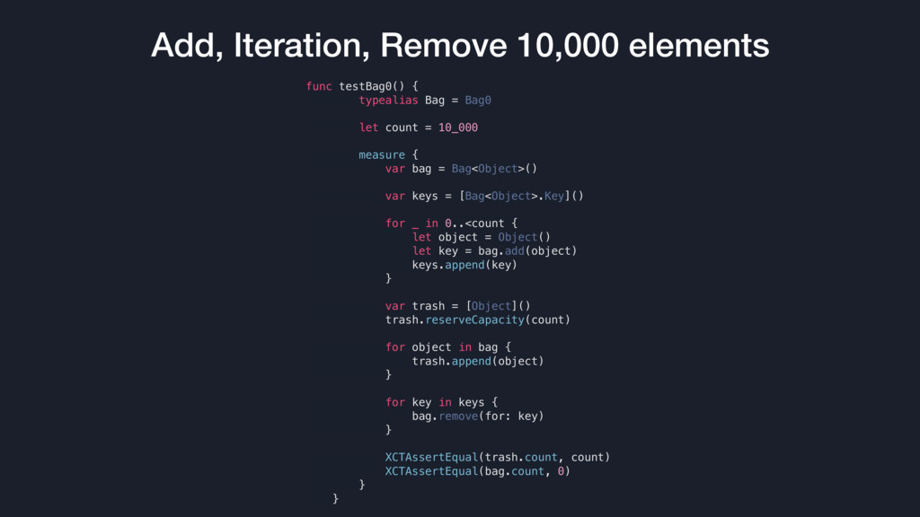 Add, Iteration, Remove 10,000 elements func tes...