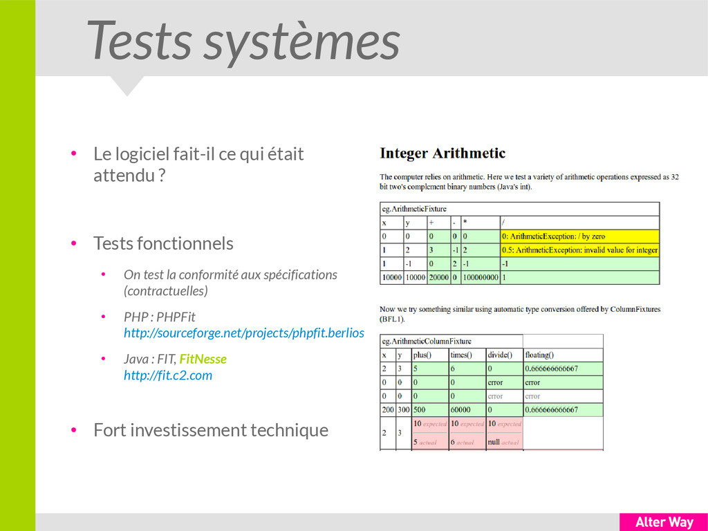Tests systèmes ● Le logiciel fait-il ce qui éta...