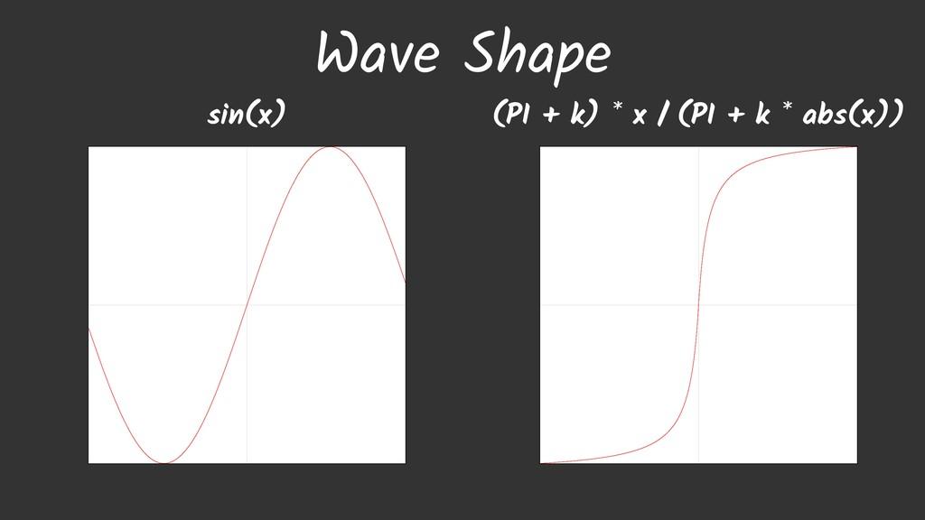 Wave Shape sin(x) (PI + k) * x / (PI + k * abs(...
