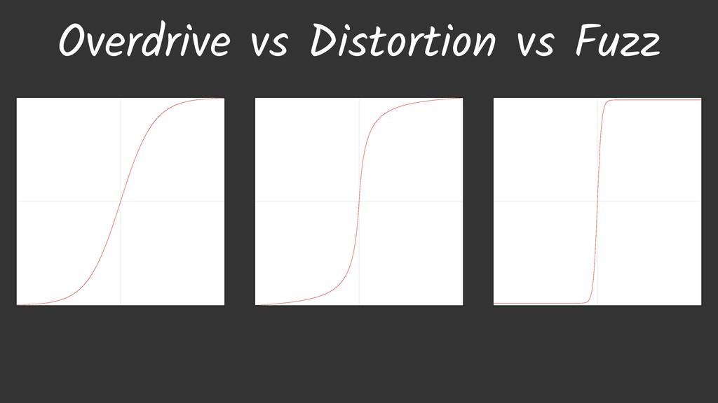 Overdrive vs Distortion vs Fuzz