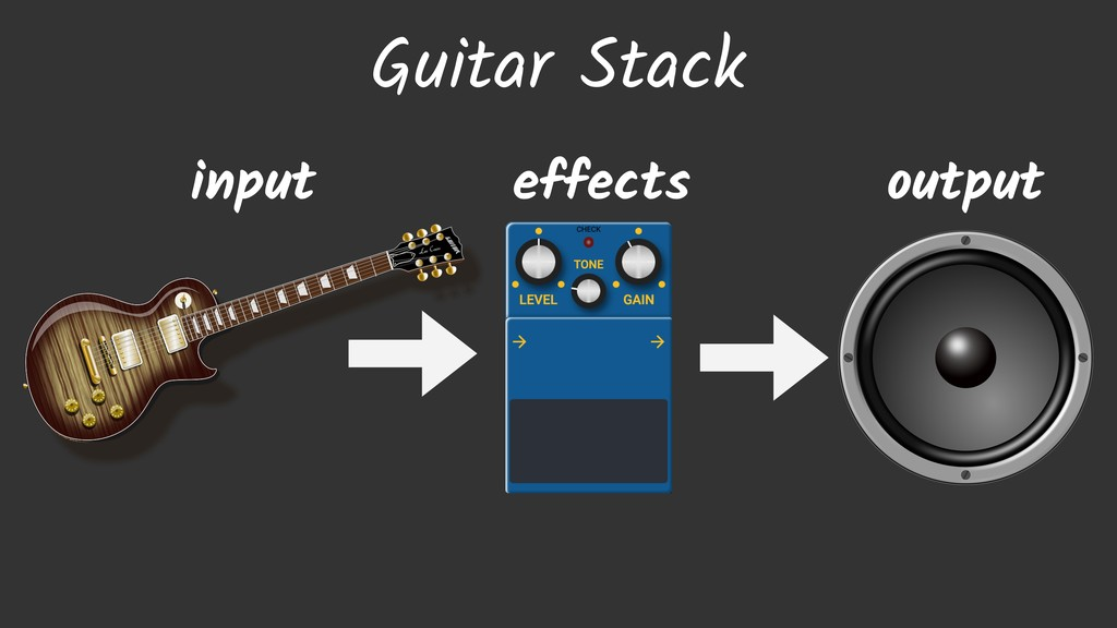 Guitar Stack input output effects