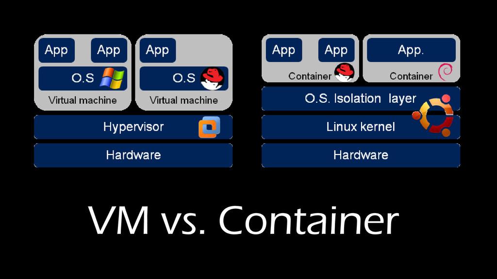 VM vs. Container