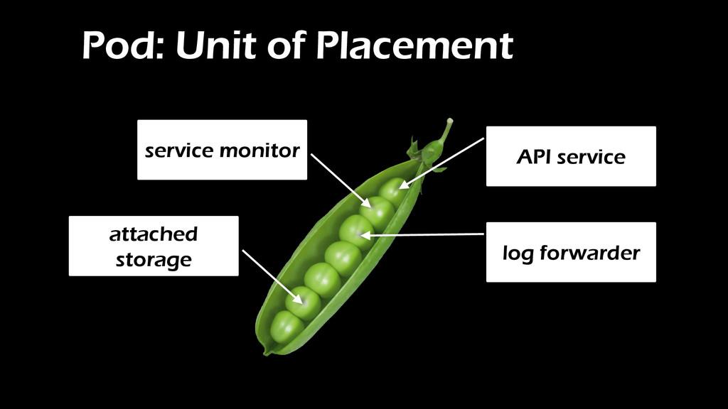 API service log forwarder service monitor attac...
