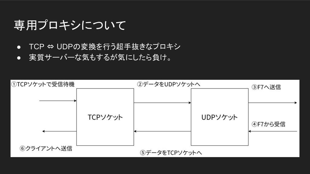 専用プロキシについて ● TCP ⇔ UDPの変換を行う超手抜きなプロキシ ● 実質サーバーな...