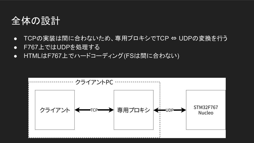 全体の設計 ● TCPの実装は間に合わないため、専用プロキシでTCP ⇔ UDPの変換を行う ...