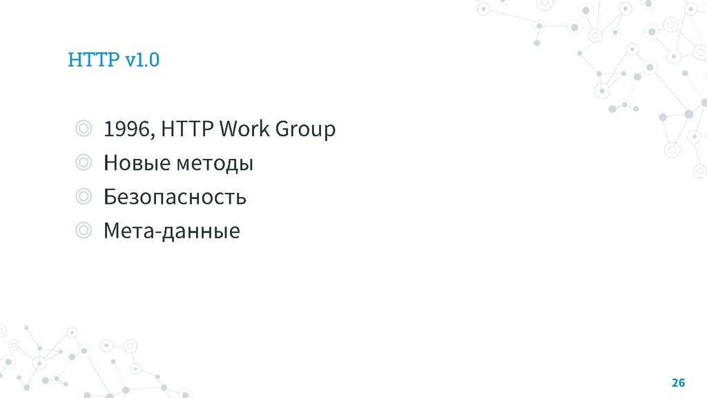 HTTP v1.0 ◎ ◎ ◎ ◎