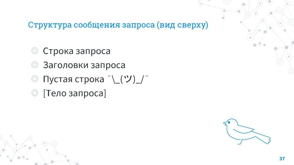 Структура сообщения запроса (вид сверху) ◎ ◎ ◎ ...