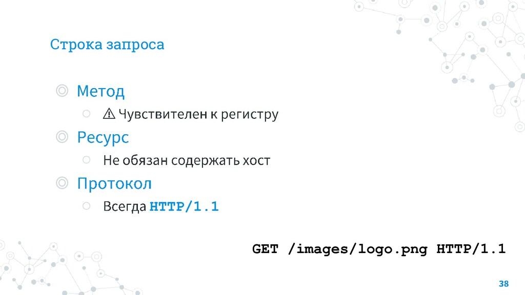 Строка запроса ◎ ○ ⚠ ◎ ○ ◎ ○ HTTP/1.1 GET /imag...