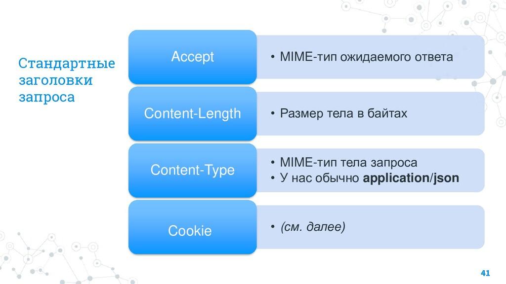 Стандартные заголовки запроса • MIME-тип ожидае...