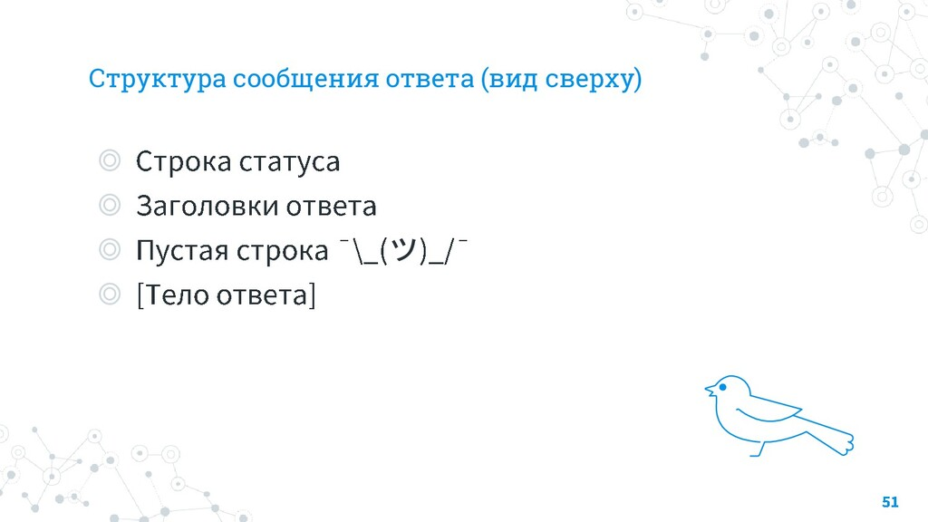 Структура сообщения ответа (вид сверху) ◎ ◎ ◎ ツ...