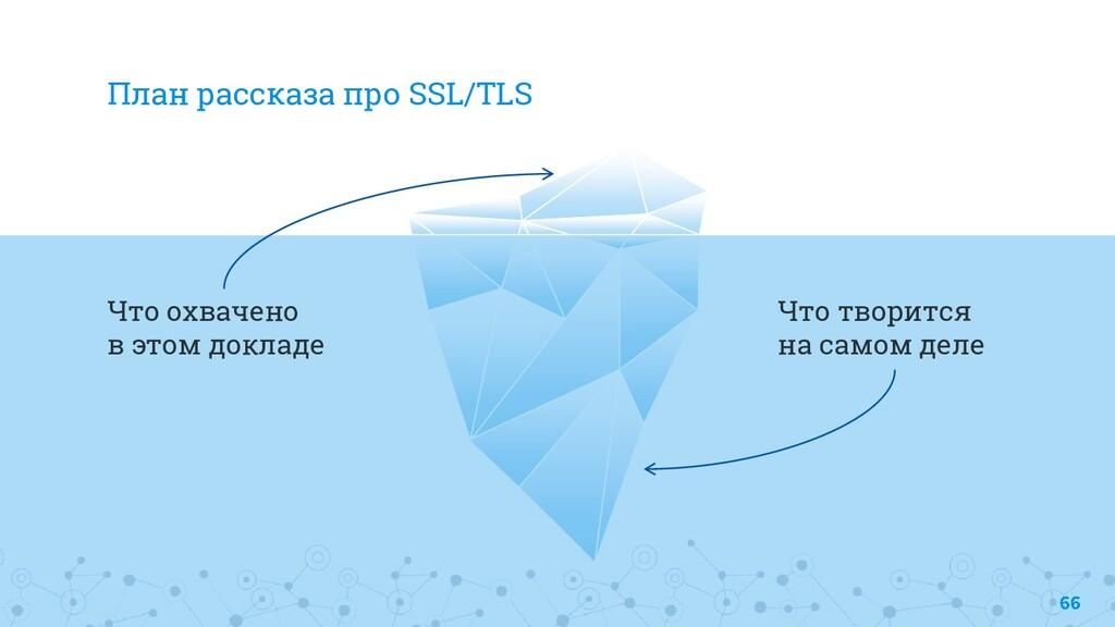 План рассказа про SSL/TLS Что охвачено в этом д...