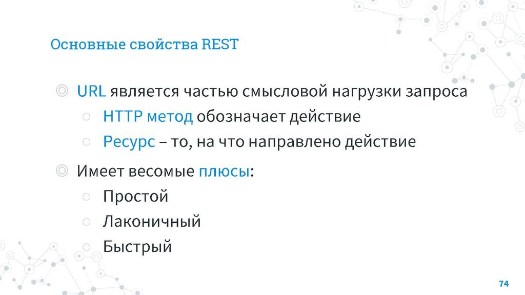 Основные свойства REST ◎ ○ ○ ◎ ○ ○ ○