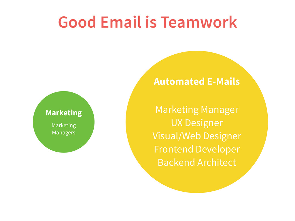 Good Email is Teamwork Marketing Marketing 