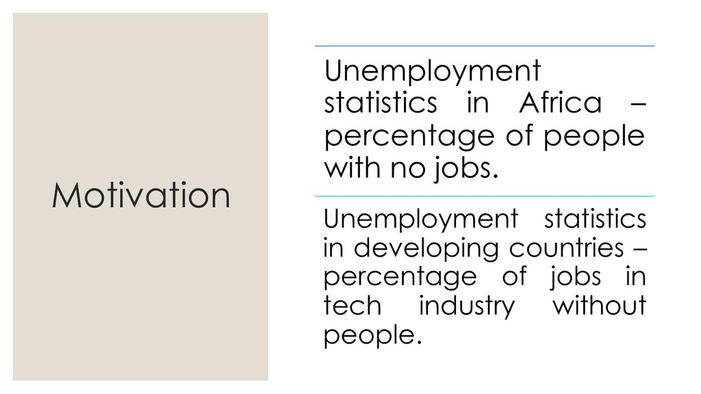 Motivation Unemployment statistics in Africa – ...