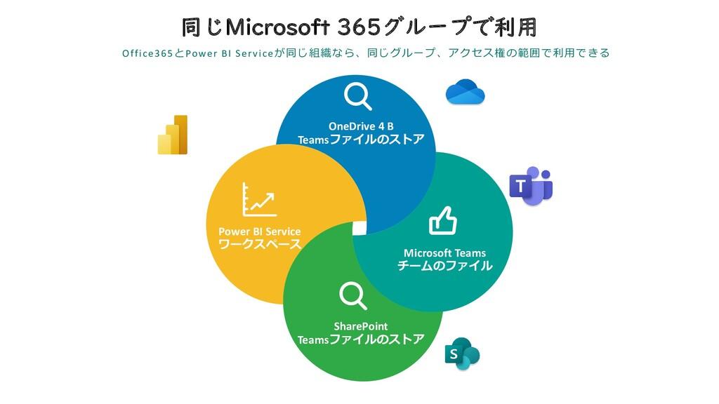 同じMicrosoft 365グループで利用 Office365とPower BI Servi...