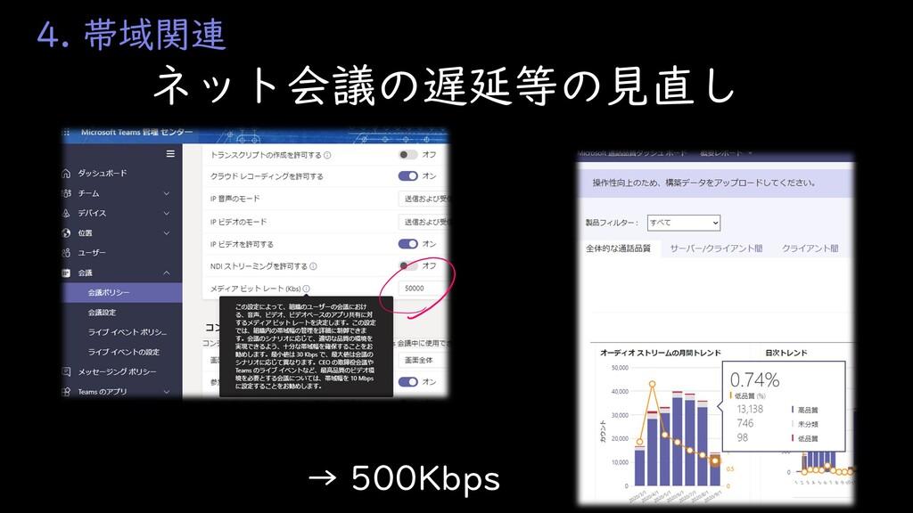ネット会議の遅延等の見直し → 500Kbps 4. 帯域関連
