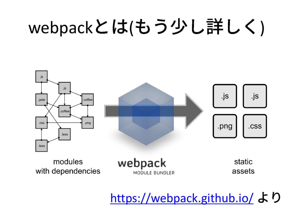 webpack ( ) https://webpack.github.io/