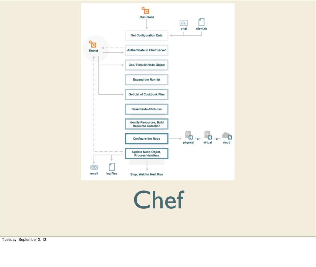 Chef Tuesday, September 3, 13