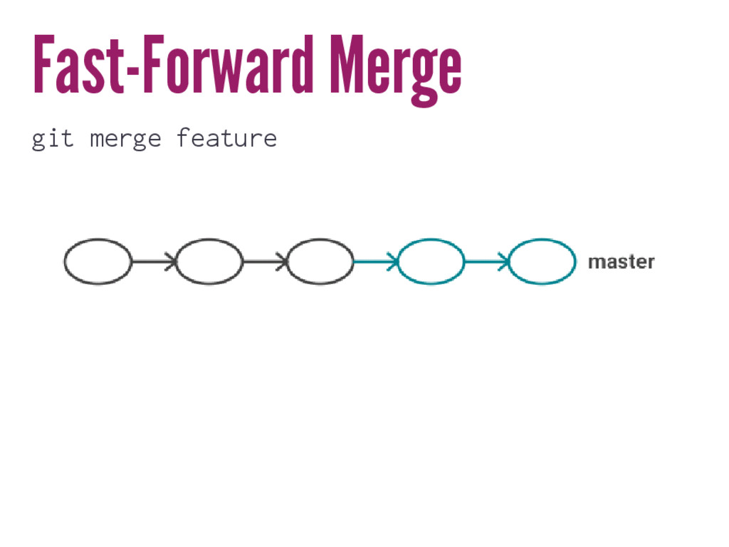 Fast-Forward Merge git merge feature