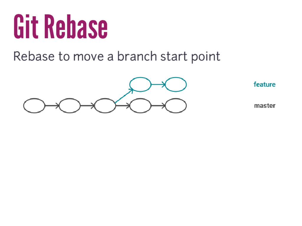 Git Rebase Rebase to move a branch start point