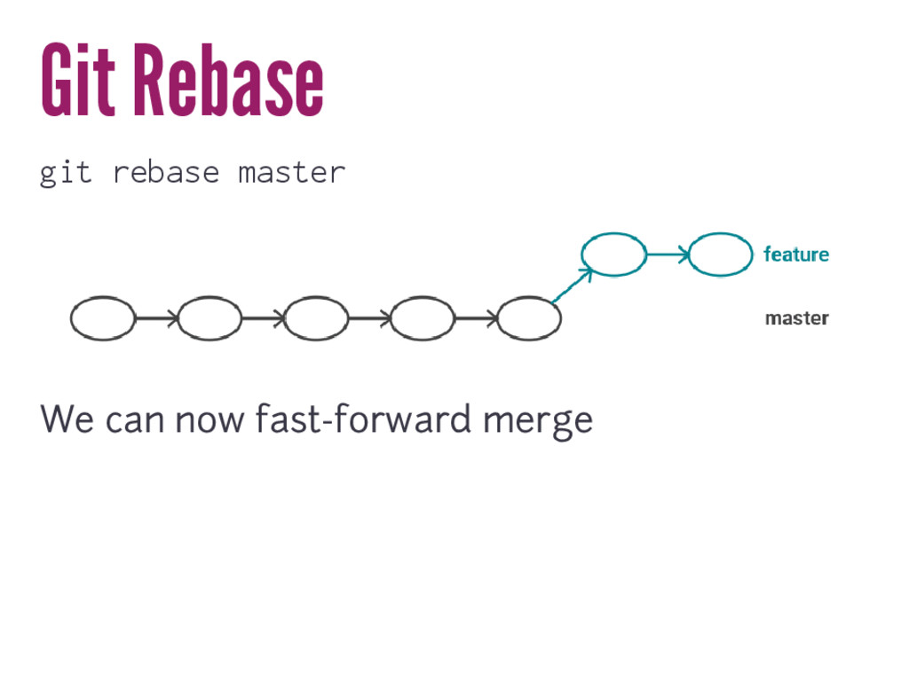 Git Rebase git rebase master We can now fast-fo...