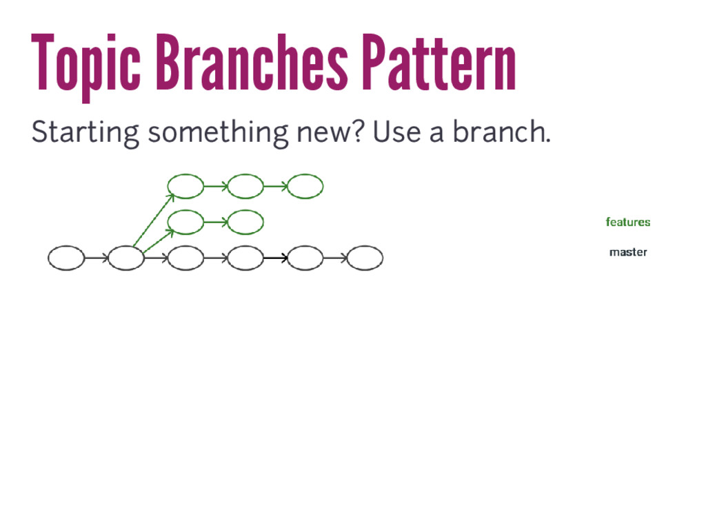 Topic Branches Pattern Starting something new? ...