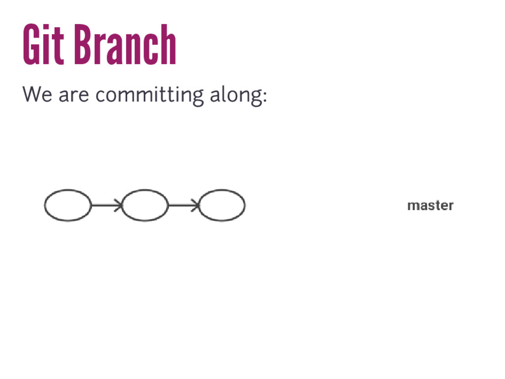 Git Branch We are committing along: