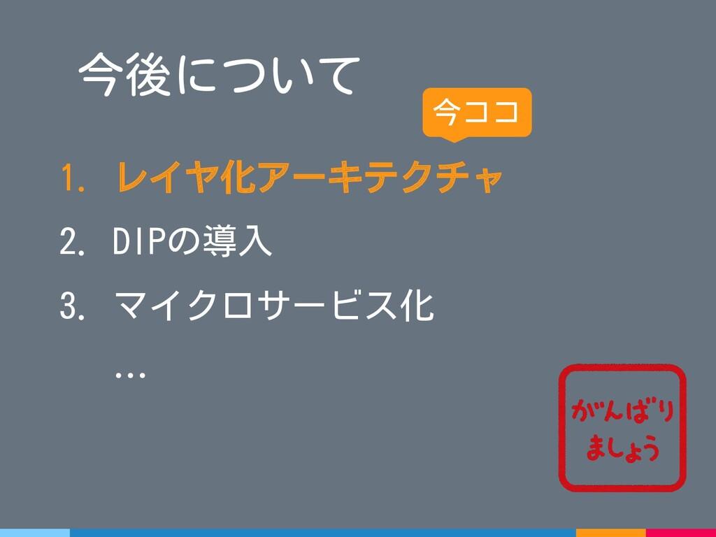 今後について 1. レイヤ化アーキテクチャ 2. DIPの導入 3. マイクロサービス化 … ...