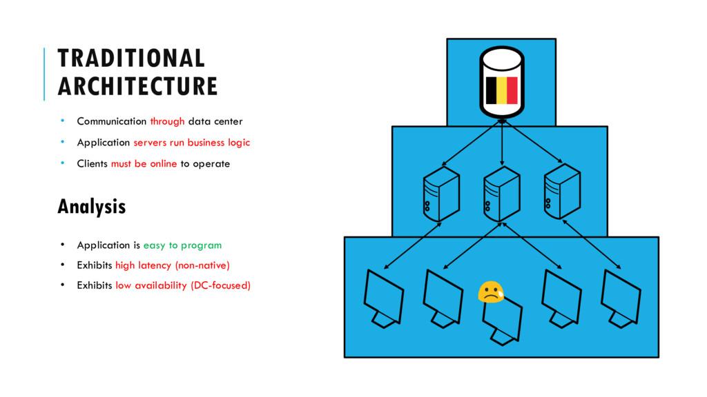 TRADITIONAL ARCHITECTURE • Communication throug...