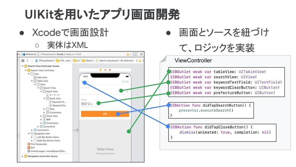 asmz.beer UIKitを用いたアプリ画面開発 ● Xcodeで画面設計 ○ 実体はXM...