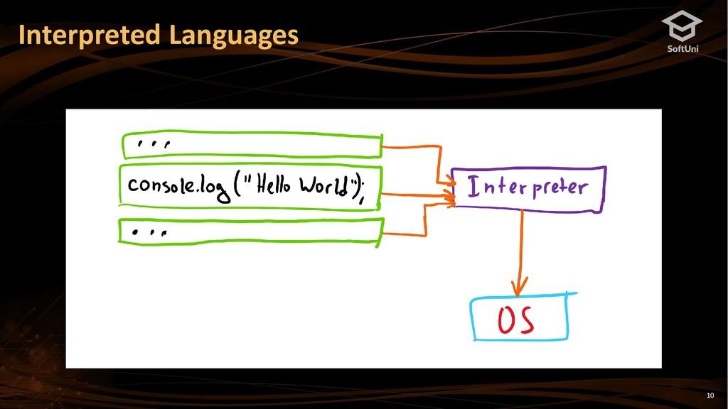 10 Interpreted Languages