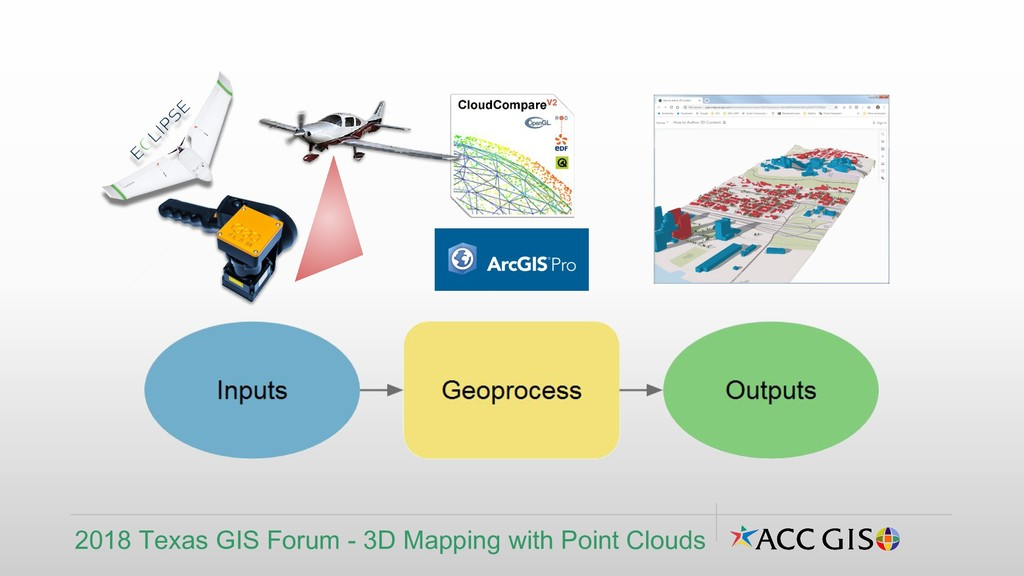 2018 Texas GIS Forum - 3D Mapping with Point Cl...