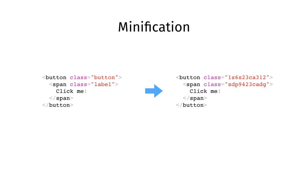 """Minification <button class=""""button""""> <span class..."""