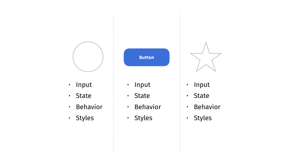 • Input • State • Behavior • Styles Button • In...