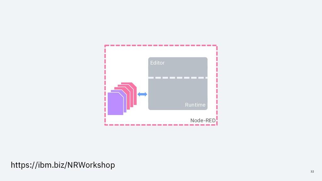 32 Node-RED Editor Runtime https://ibm.biz/NRWo...