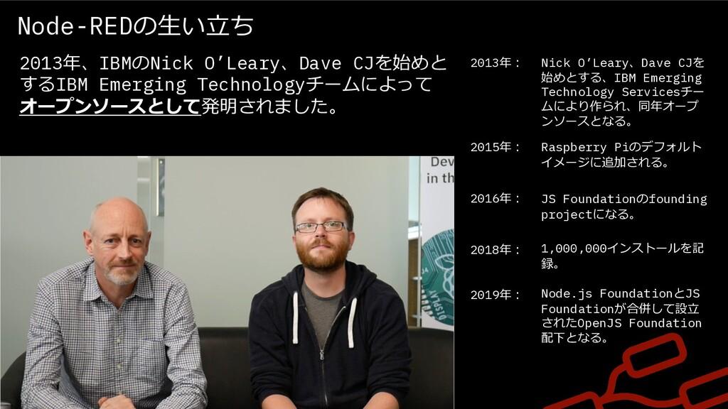 2013年、IBMのNick O'Leary、Dave CJを始めと するIBM Emergi...